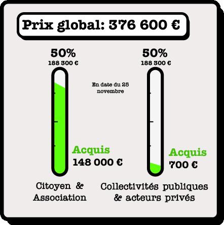 Ferme associative du Pays du Mont Blanc